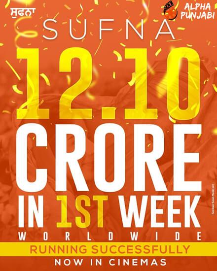 Sufna Punjabi Film Box office updates